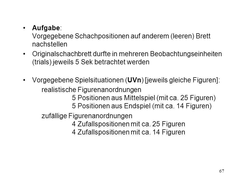 67 Aufgabe: Vorgegebene Schachpositionen auf anderem (leeren) Brett nachstellen Originalschachbrett durfte in mehreren Beobachtungseinheiten (trials)