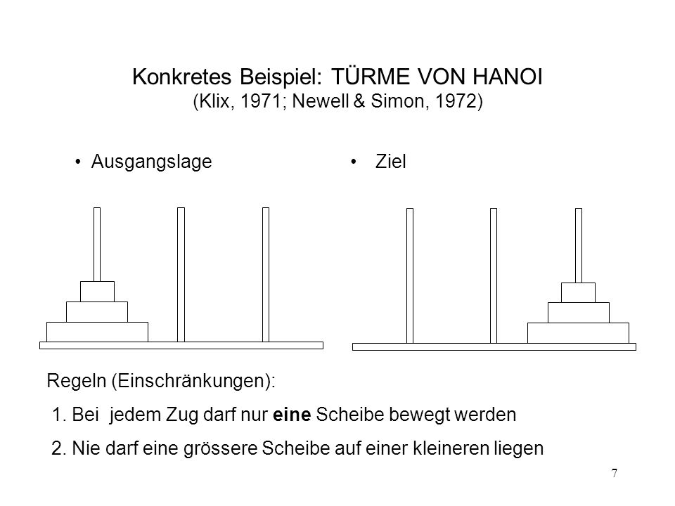 7 Konkretes Beispiel: TÜRME VON HANOI (Klix, 1971; Newell & Simon, 1972) AusgangslageZiel Regeln (Einschränkungen): 1. Bei jedem Zug darf nur eine Sch