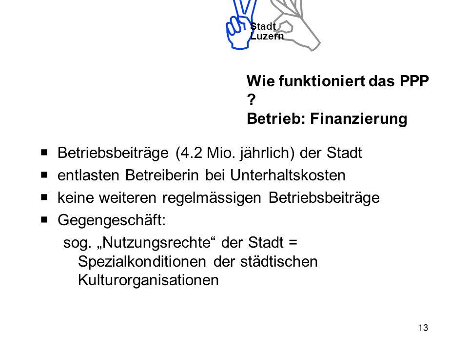 Stadt Luzern 13 Wie funktioniert das PPP . Betrieb: Finanzierung Betriebsbeiträge (4.2 Mio.