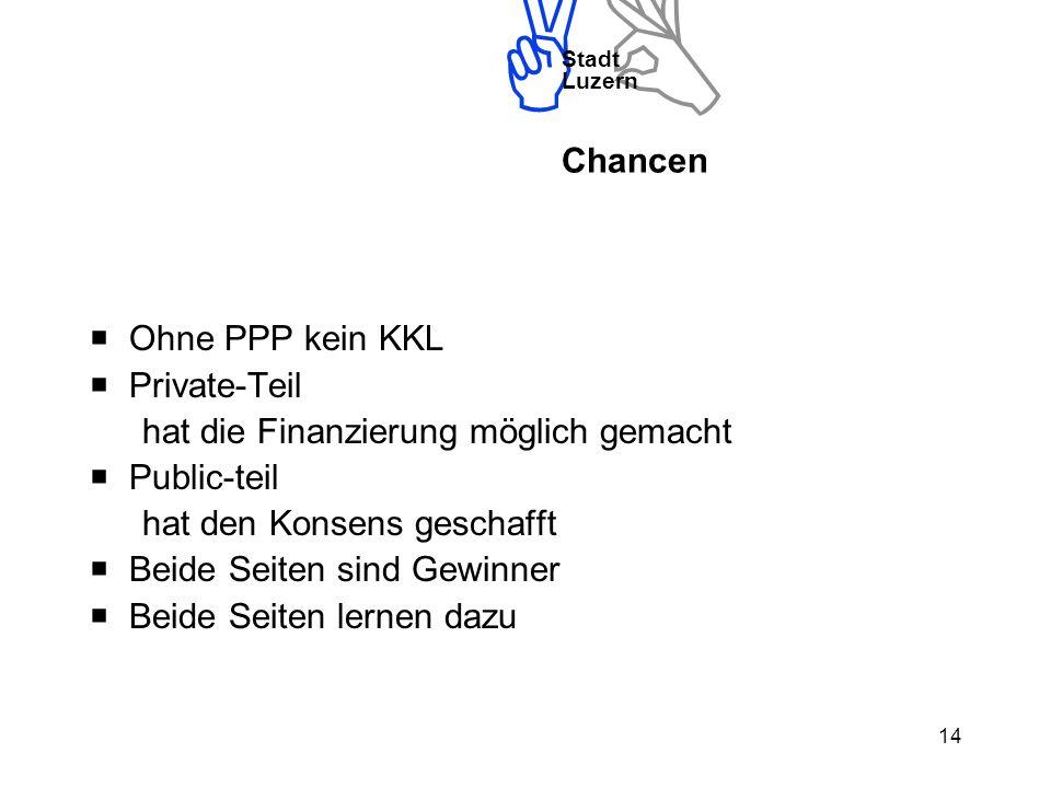 Stadt Luzern 14 Chancen Ohne PPP kein KKL Private-Teil hat die Finanzierung möglich gemacht Public-teil hat den Konsens geschafft Beide Seiten sind Gewinner Beide Seiten lernen dazu