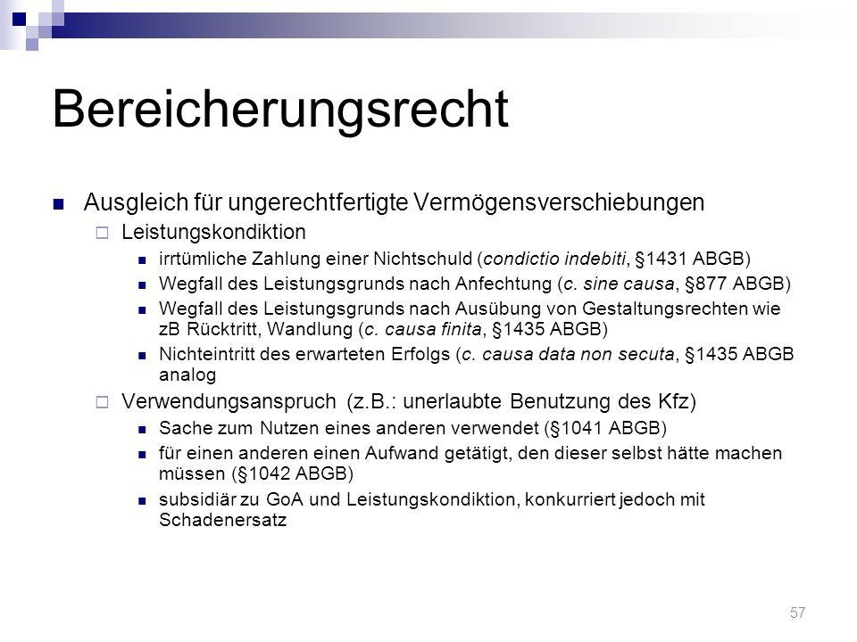 Bereicherungsrecht Ausgleich für ungerechtfertigte Vermögensverschiebungen Leistungskondiktion irrtümliche Zahlung einer Nichtschuld (condictio indebiti, §1431 ABGB) Wegfall des Leistungsgrunds nach Anfechtung (c.