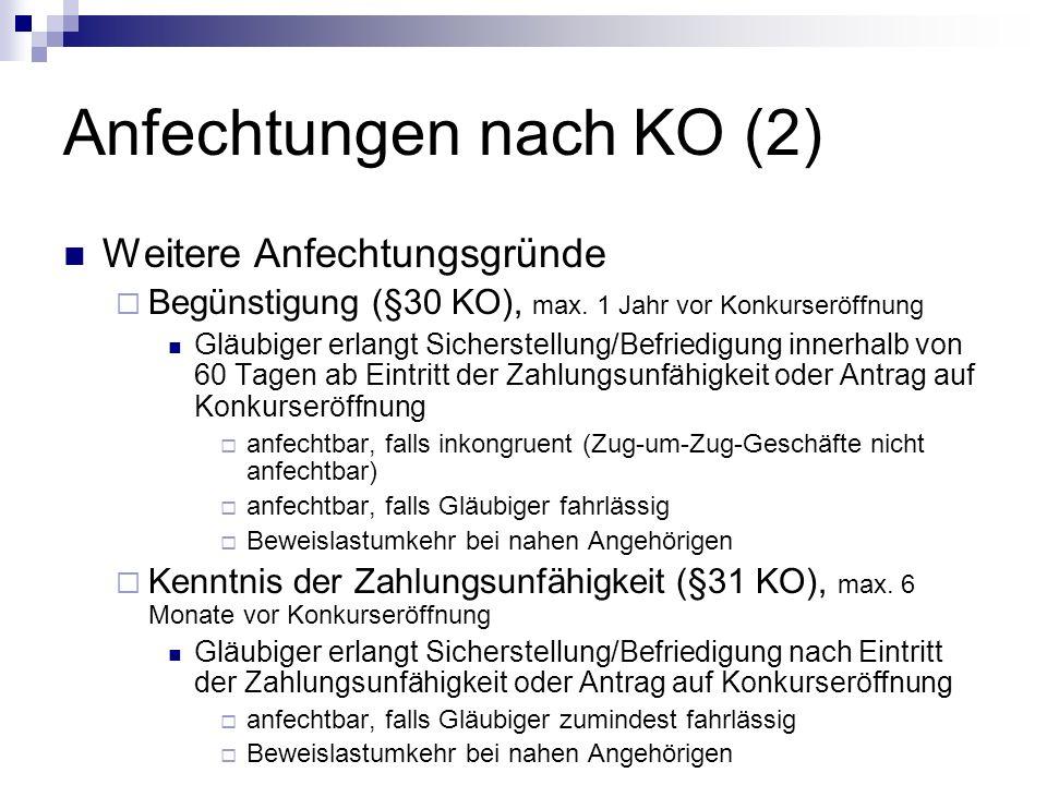 Anfechtungen nach KO (2) Weitere Anfechtungsgründe Begünstigung (§30 KO), max. 1 Jahr vor Konkurseröffnung Gläubiger erlangt Sicherstellung/Befriedigu