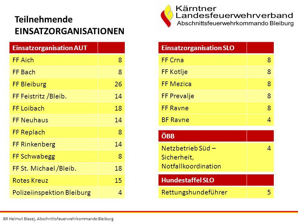 Teilnehmende EINSATZORGANISATIONEN Einsatzorganisation AUT FF Aich8 FF Bach8 FF Bleiburg26 FF Feistritz /Bleib.14 FF Loibach18 FF Neuhaus14 FF Replach