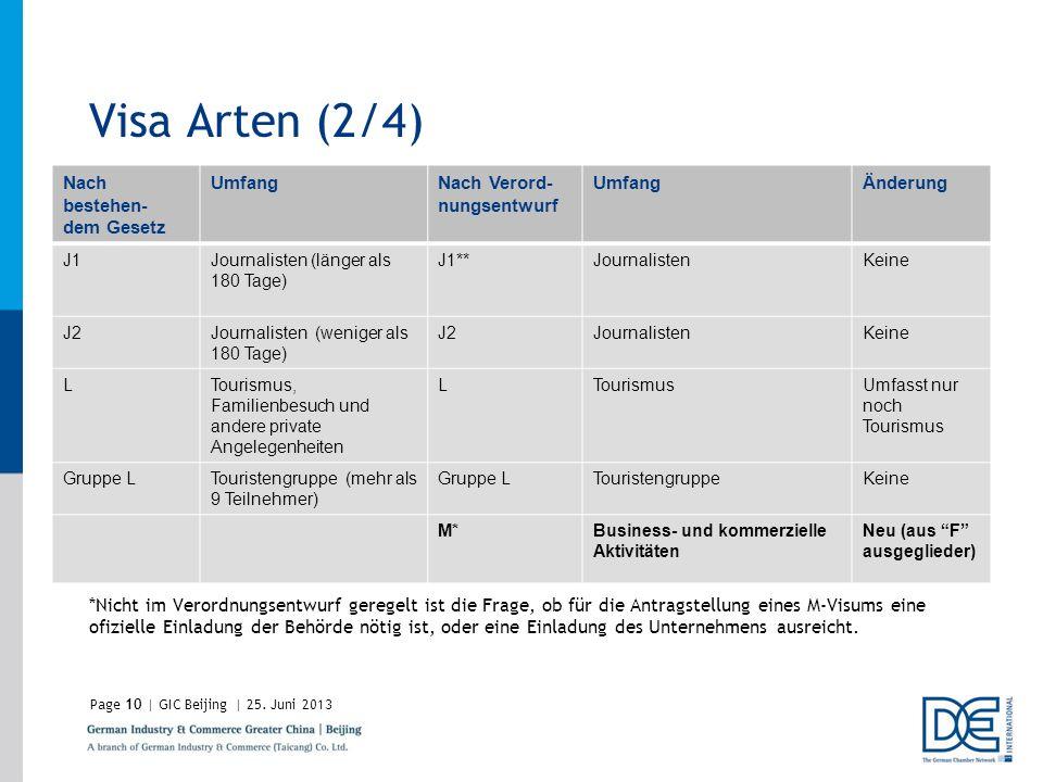 Page10 | GIC Beijing | 25. Juni 2013 Visa Arten (2/4) *Nicht im Verordnungsentwurf geregelt ist die Frage, ob für die Antragstellung eines M-Visums ei