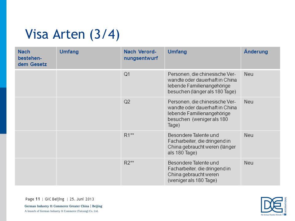 Page11 | GIC Beijing | 25. Juni 2013 Visa Arten (3/4) Nach bestehen- dem Gesetz UmfangNach Verord- nungsentwurf UmfangÄnderung Q1Personen, die chinesi