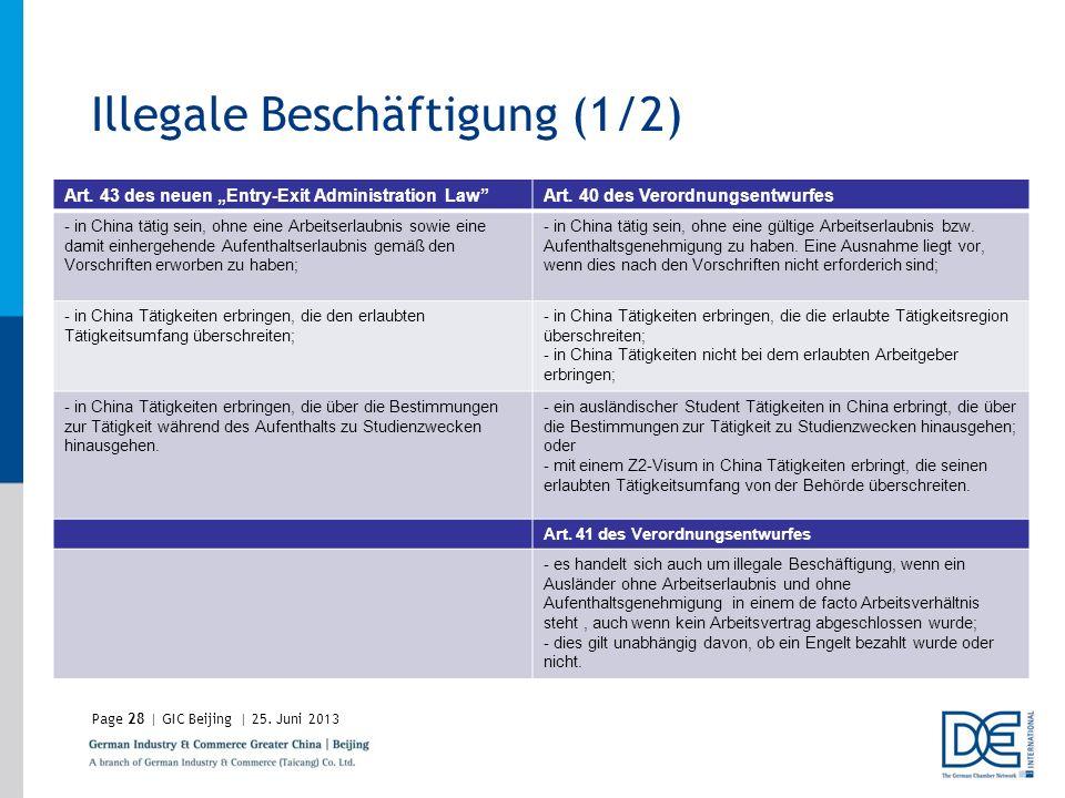 Page28 | GIC Beijing | 25. Juni 2013 Illegale Beschäftigung (1/2) Art. 43 des neuen Entry-Exit Administration LawArt. 40 des Verordnungsentwurfes - in