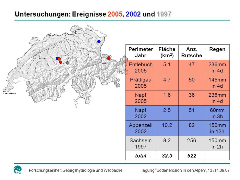 Forschungseinheit Gebirgshydrologie und WildbächeTagung Bodenerosion in den Alpen, 13./14.09.07 Untersuchungen: Ereignisse 2005, 2002 und 1997 Perimet