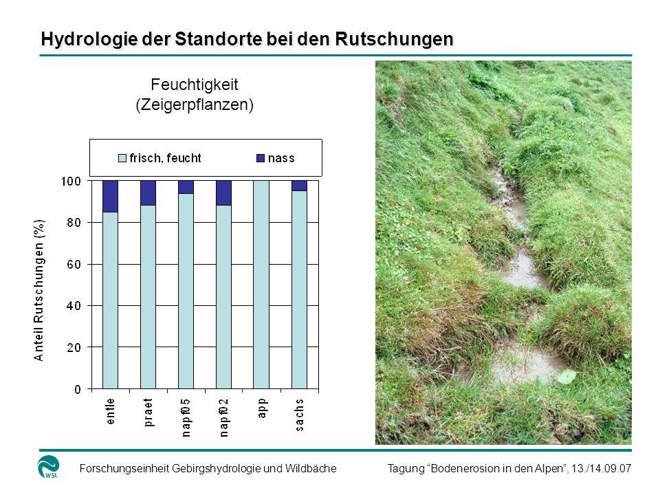 Forschungseinheit Gebirgshydrologie und WildbächeTagung Bodenerosion in den Alpen, 13./14.09.07 Feuchtigkeit (Zeigerpflanzen) Hydrologie der Standorte bei den Rutschungen