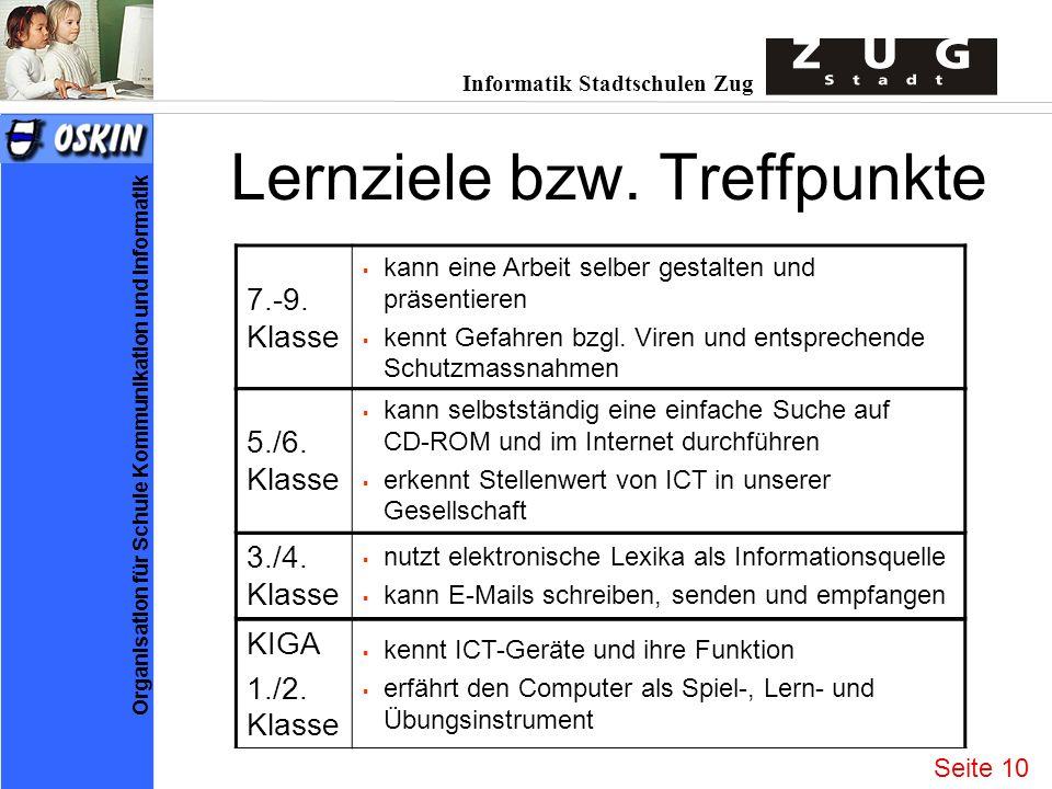 Informatik Stadtschulen Zug Organisation für Schule Kommunikation und Informatik Lernziele bzw.