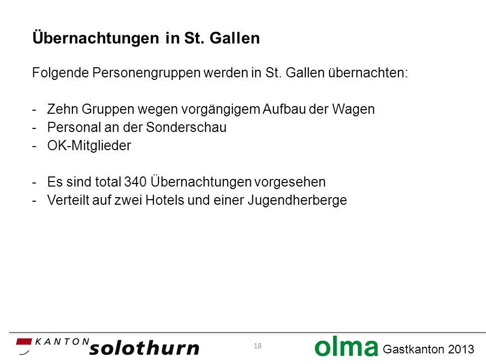 Gastkanton 2013 Übernachtungen in St. Gallen Folgende Personengruppen werden in St.