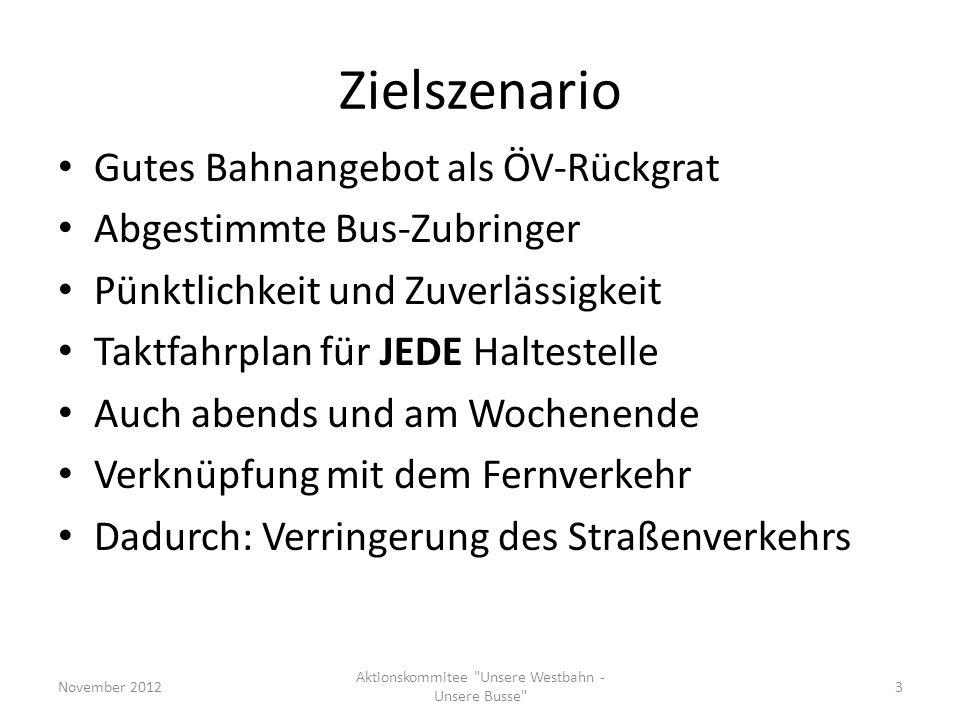 Zielszenario Gutes Bahnangebot als ÖV-Rückgrat Abgestimmte Bus-Zubringer Pünktlichkeit und Zuverlässigkeit Taktfahrplan für JEDE Haltestelle Auch aben