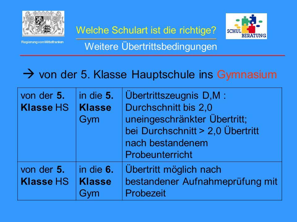 Welche Schulart ist die richtige? Regierung von Mittelfranken von der 5. Klasse Hauptschule ins Gymnasium von der 5. Klasse HS in die 5. Klasse Gym Üb