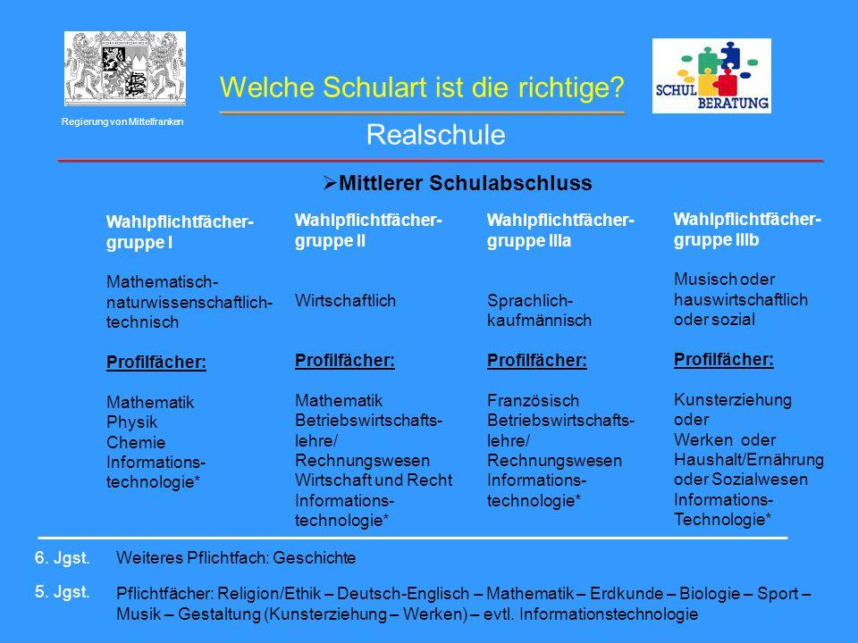 Welche Schulart ist die richtige? Regierung von Mittelfranken Realschule 6. Jgst. 5. Jgst. Pflichtfächer: Religion/Ethik – Deutsch-Englisch – Mathemat