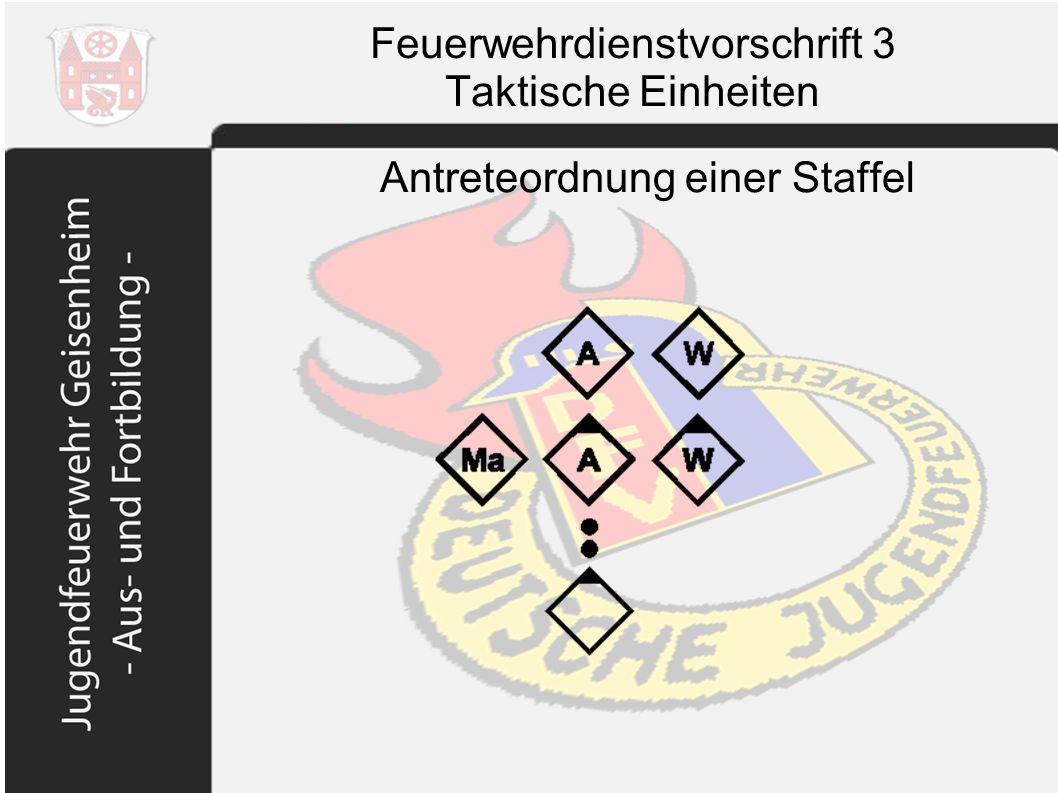 Feuerwehrdienstvorschrift 3 Sitz- und Antreteordnung Antreteordnung Angetreten wird hinter dem Fahrzeug Abstand von ca.
