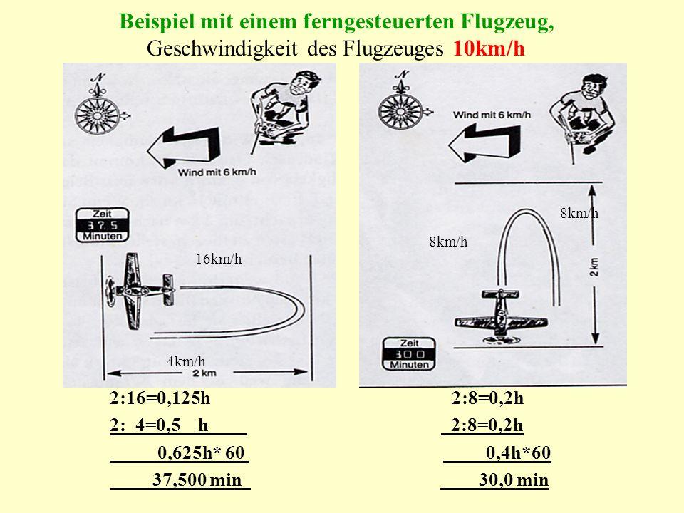 Beispiel mit einem ferngesteuerten Flugzeug, Geschwindigkeit des Flugzeuges 10km/h 2:16=0,125h 2:8=0,2h 2: 4=0,5 h 2:8=0,2h 0,625h* 60 0,4h*60 37,500
