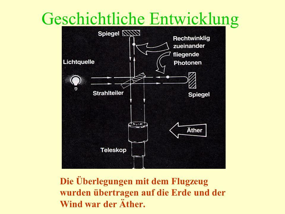 Geschichtliche Entwicklung Die Überlegungen mit dem Flugzeug wurden übertragen auf die Erde und der Wind war der Äther.