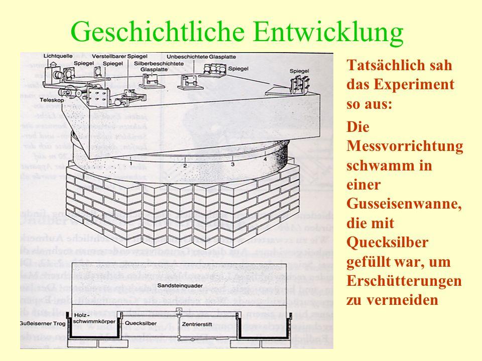 Geschichtliche Entwicklung Tatsächlich sah das Experiment so aus: Die Messvorrichtung schwamm in einer Gusseisenwanne, die mit Quecksilber gefüllt war