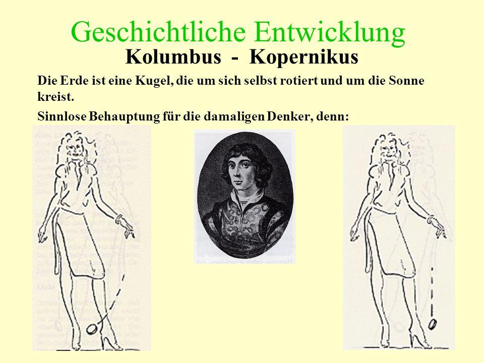 Geschichtliche Entwicklung Kolumbus - Kopernikus Die Erde ist eine Kugel, die um sich selbst rotiert und um die Sonne kreist. Sinnlose Behauptung für