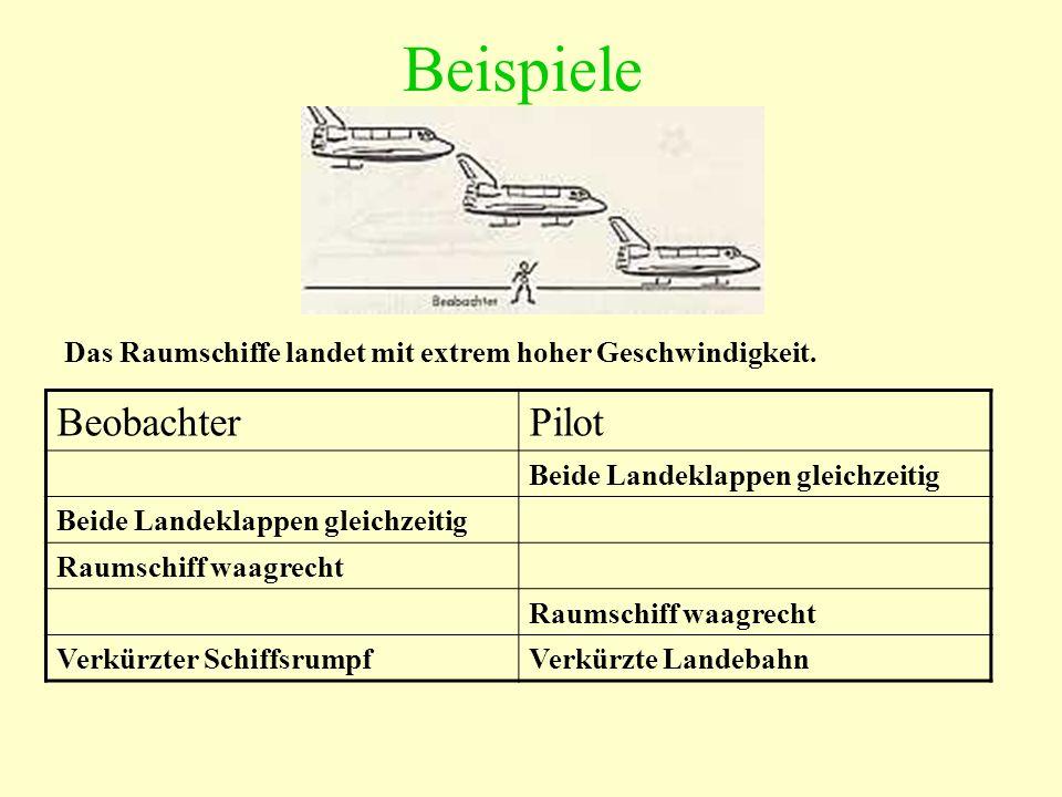 Beispiele Das Raumschiffe landet mit extrem hoher Geschwindigkeit. BeobachterPilot Beide Landeklappen gleichzeitig Raumschiff waagrecht Verkürzter Sch