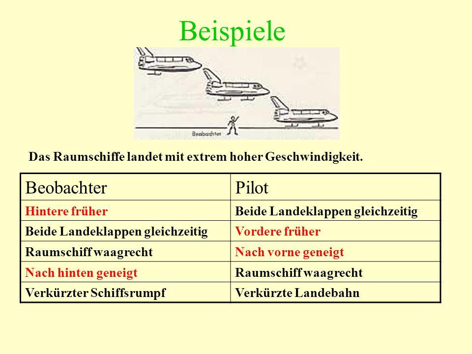 Beispiele Das Raumschiffe landet mit extrem hoher Geschwindigkeit. BeobachterPilot Hintere früherBeide Landeklappen gleichzeitig Vordere früher Raumsc
