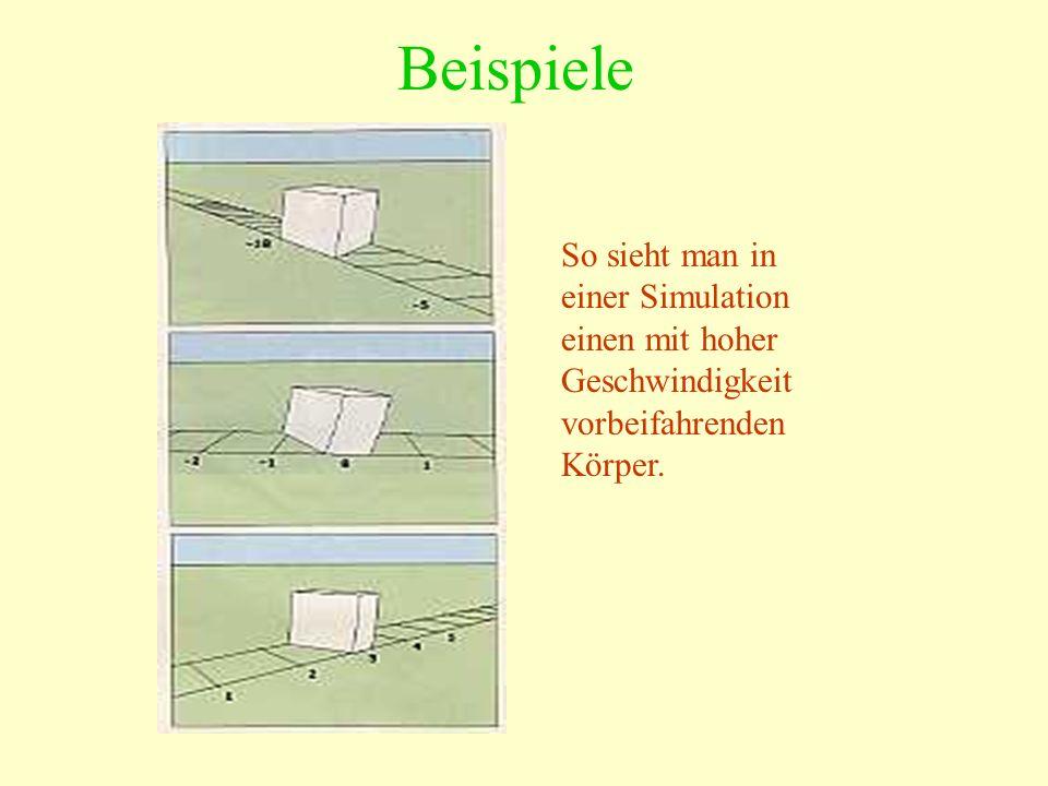 Beispiele So sieht man in einer Simulation einen mit hoher Geschwindigkeit vorbeifahrenden Körper.