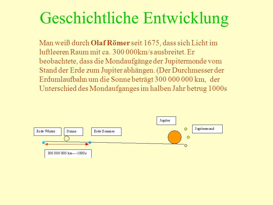 Geschichtliche Entwicklung Man weiß durch Olaf Römer seit 1675, dass sich Licht im luftleeren Raum mit ca. 300 000km/s ausbreitet. Er beobachtete, das