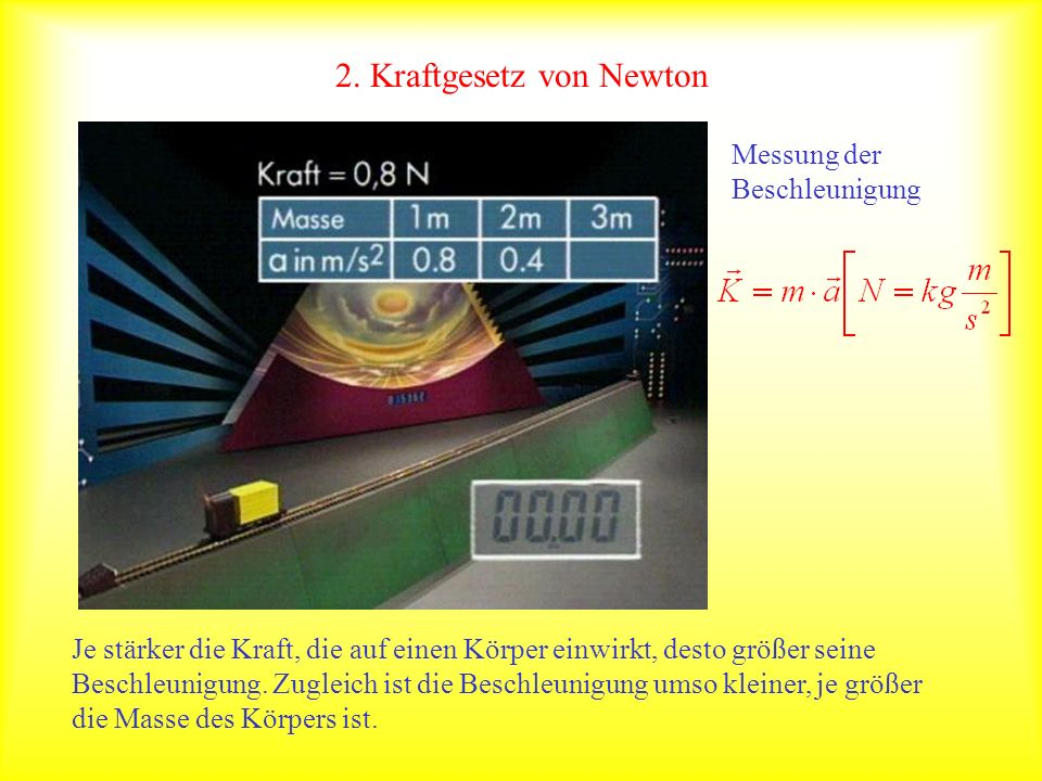 2. Kraftgesetz von Newton Je stärker die Kraft, die auf einen Körper einwirkt, desto größer seine Beschleunigung. Zugleich ist die Beschleunigung umso