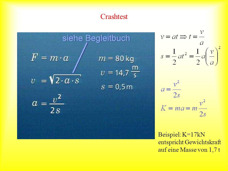 Crashtest Beispiel: K=17kN entspricht Gewichtskraft auf eine Masse von 1,7 t