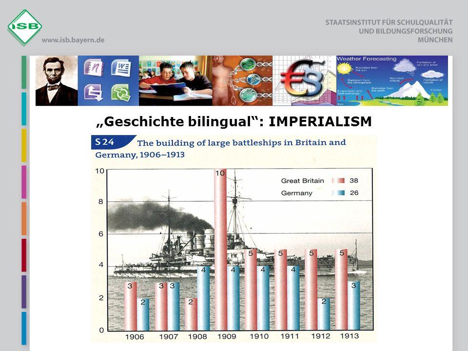 Geschichte bilingual: IMPERIALISM