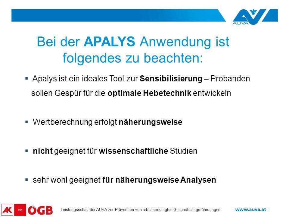 Datum Leistungsschau der AUVA zur Prävention von arbeitsbedingten Gesundheitsgefährdungen Bei der APALYS Anwendung ist folgendes zu beachten: Apalys i