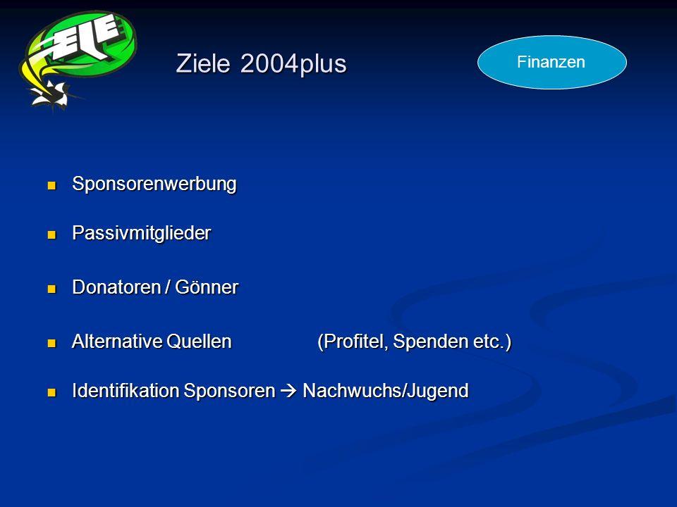 Ziele 2004plus Sponsorenwerbung Sponsorenwerbung Passivmitglieder Passivmitglieder Donatoren / Gönner Donatoren / Gönner Alternative Quellen(Profitel,