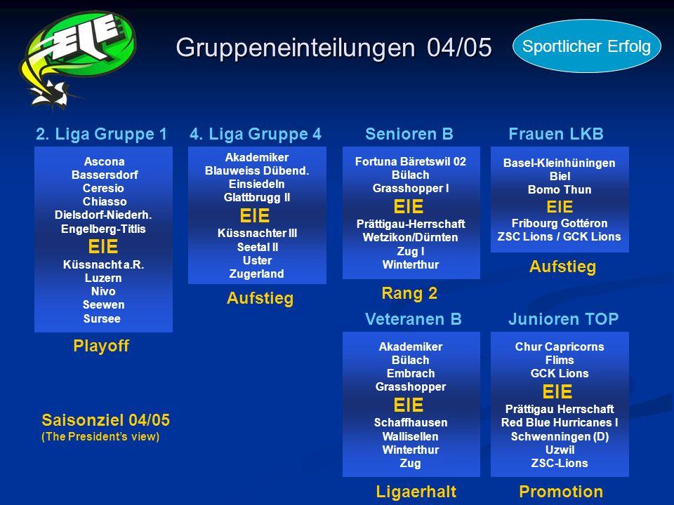 Gruppeneinteilungen 04/05 Ascona Bassersdorf Ceresio Chiasso Dielsdorf-Niederh. Engelberg-Titlis EIE Küssnacht a.R. Luzern Nivo Seewen Sursee 2. Liga