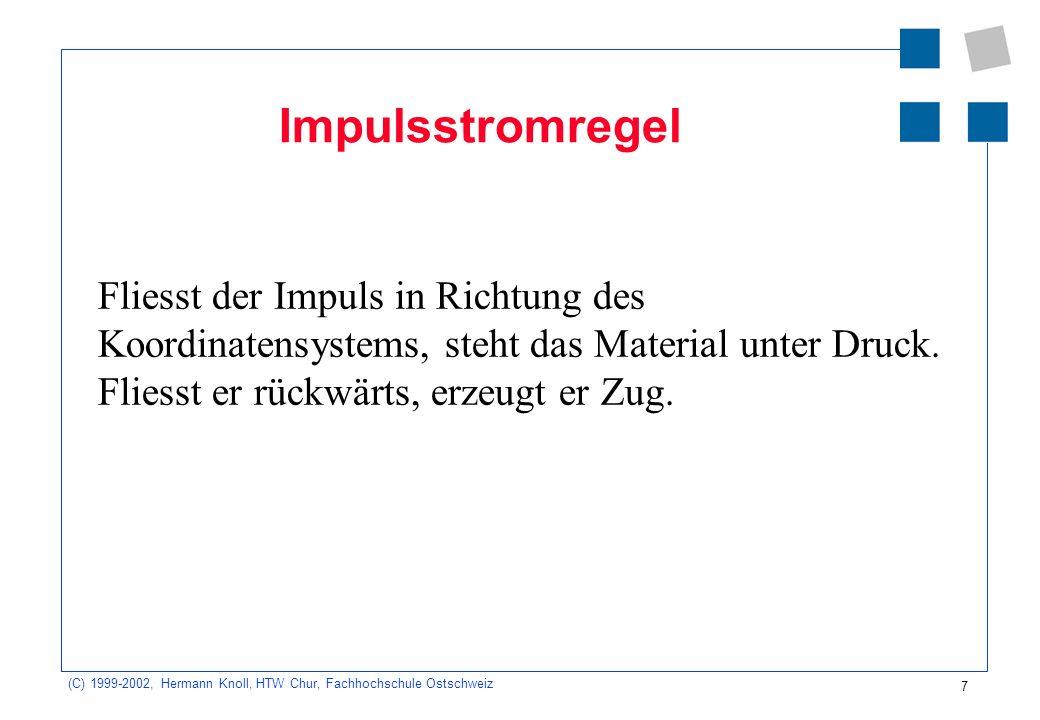 (C) 1999-2002, Hermann Knoll, HTW Chur, Fachhochschule Ostschweiz 7 Impulsstromregel Fliesst der Impuls in Richtung des Koordinatensystems, steht das Material unter Druck.
