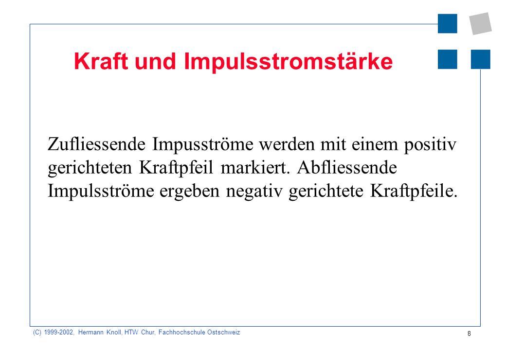 (C) 1999-2002, Hermann Knoll, HTW Chur, Fachhochschule Ostschweiz 8 Kraft und Impulsstromstärke Zufliessende Impusströme werden mit einem positiv gerichteten Kraftpfeil markiert.