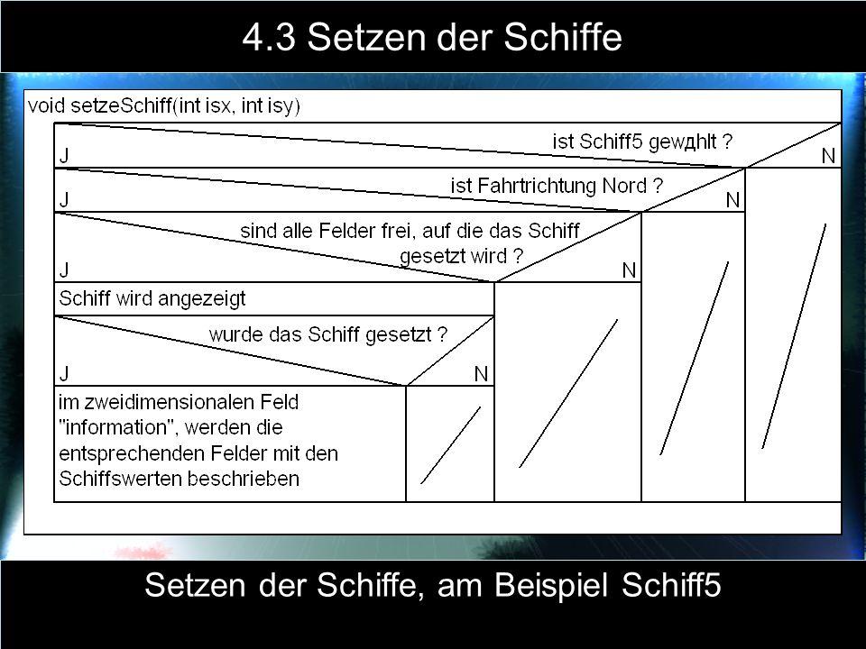 4.3 Setzen der Schiffe Setzen der Schiffe, am Beispiel Schiff5