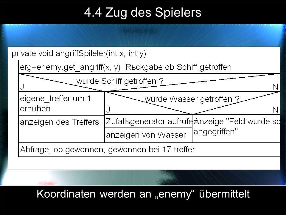 4.4 Zug des Spielers Koordinaten werden an enemy übermittelt