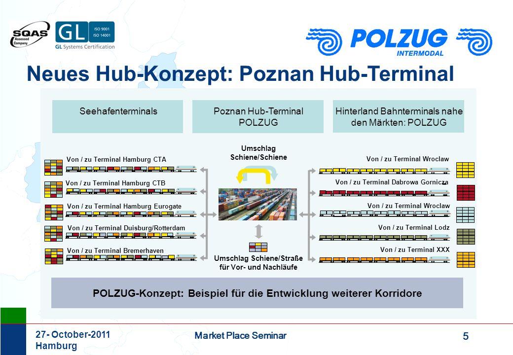 5 Market Place Seminar 27- October-2011 Hamburg Seehafenterminals Hinterland Bahnterminals nahe den Märkten: POLZUG Poznan Hub-Terminal POLZUG Umschla