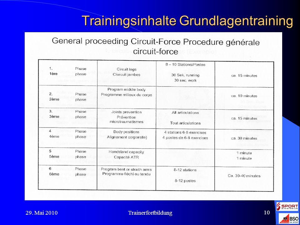 29. Mai 2010Trainerfortbildung 10 Trainingsinhalte Grundlagentraining