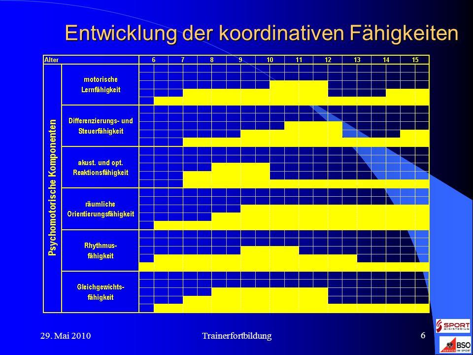 29. Mai 2010Trainerfortbildung 6 Entwicklung der koordinativen Fähigkeiten