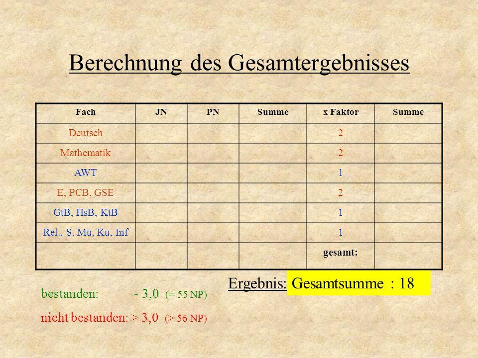 Berechnung des Gesamtergebnisses FachJNPNSummex FaktorSumme Deutsch2 Mathematik2 AWT1 E, PCB, GSE2 GtB, HsB, KtB1 Rel., S, Mu, Ku, Inf1 gesamt: Ergebn