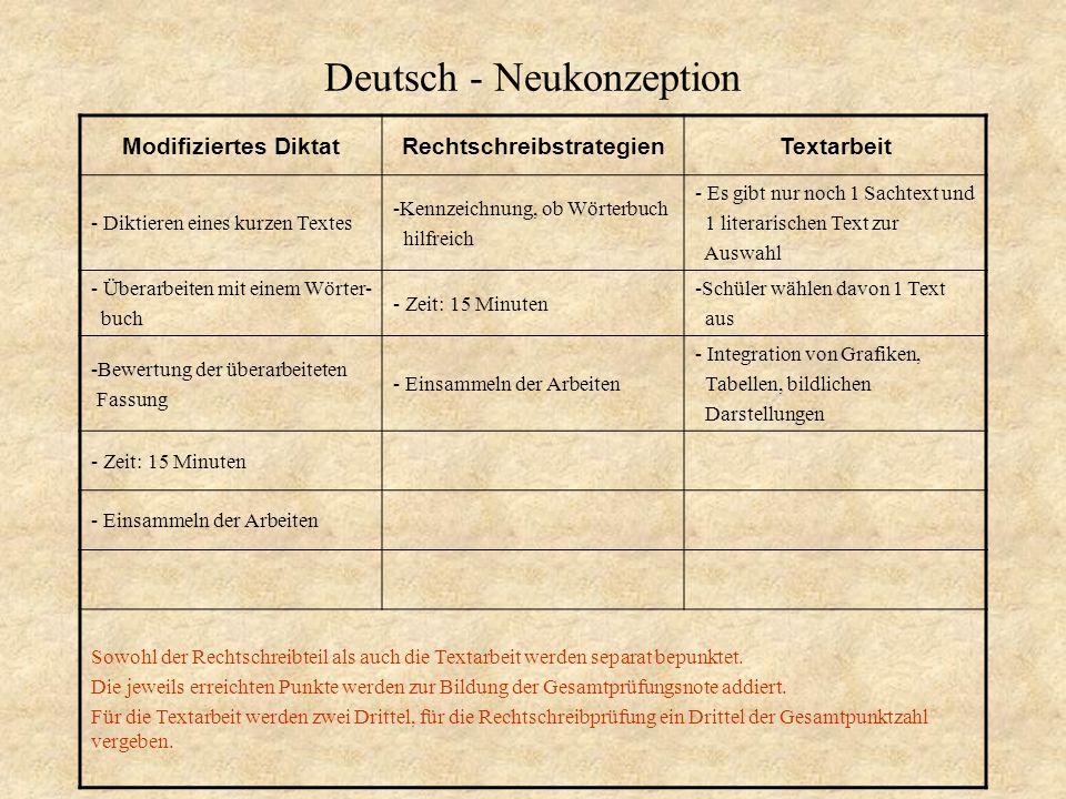 Deutsch - Neukonzeption Modifiziertes DiktatRechtschreibstrategienTextarbeit - Diktieren eines kurzen Textes -Kennzeichnung, ob Wörterbuch hilfreich -