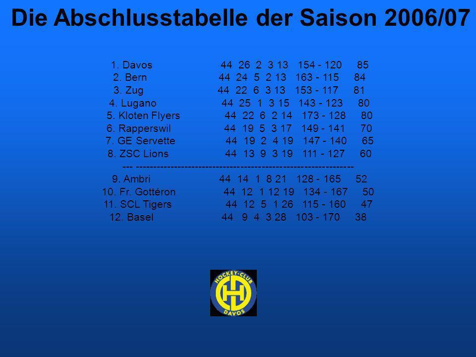 Der Trainer der Davoser Arno Del Curto Arno Del Curto war seit der Saison 1996/97 Trainer der Davoser