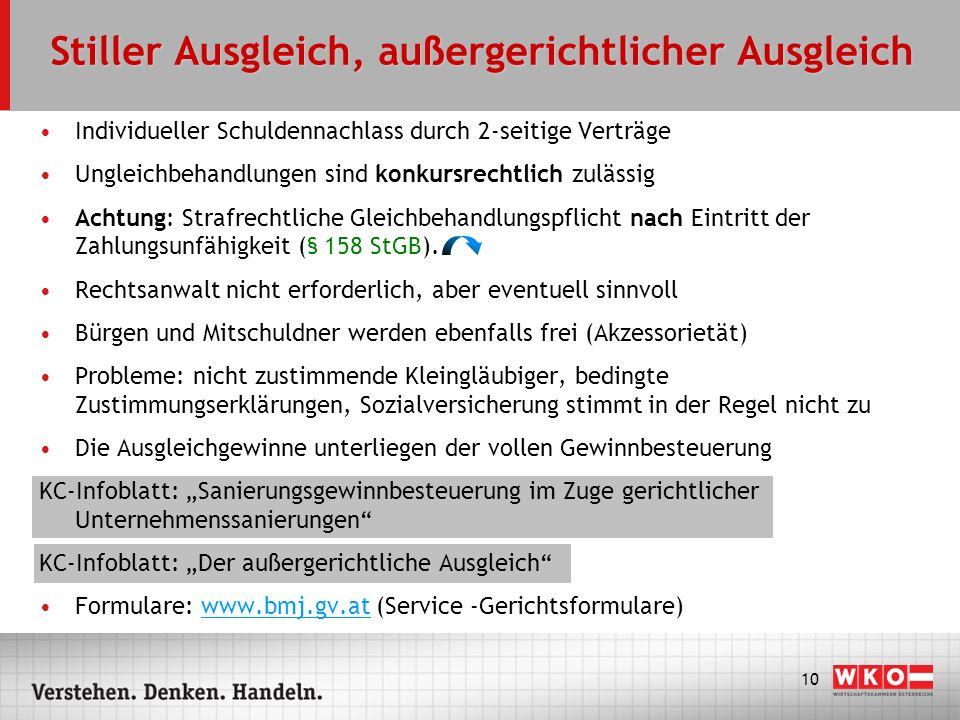 11 Stiller Ausgleich, außergerichtlicher Ausgleich Maßnahmen aus der Sicht der Gläubiger: Zustimmung nur unter 2 Bedingungen: 1.