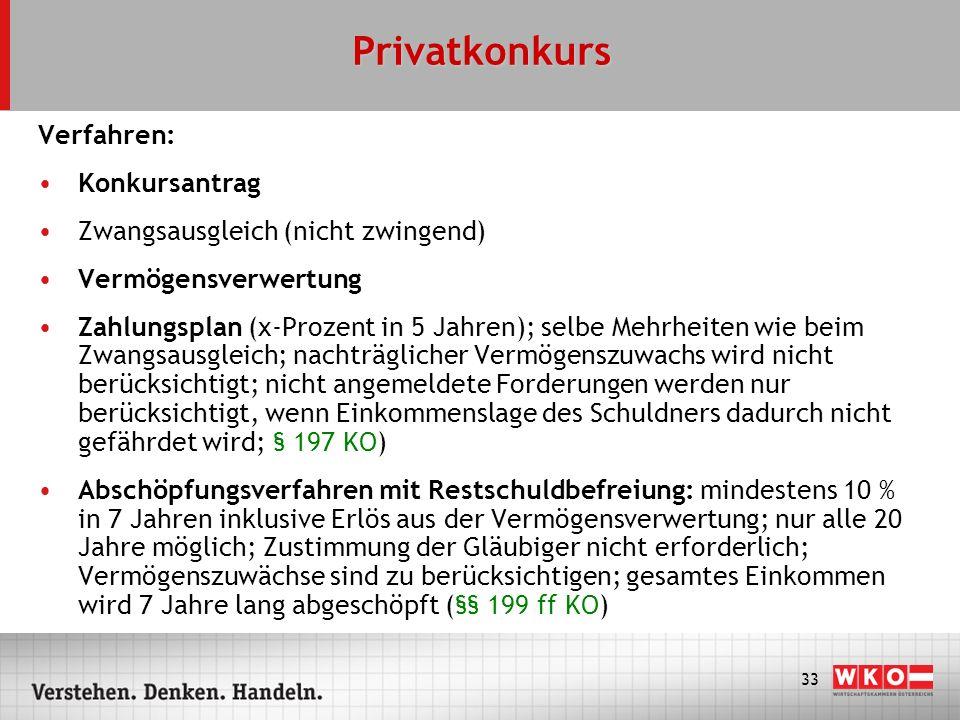 33 Privatkonkurs Verfahren: Konkursantrag Zwangsausgleich (nicht zwingend) Vermögensverwertung Zahlungsplan (x-Prozent in 5 Jahren); selbe Mehrheiten