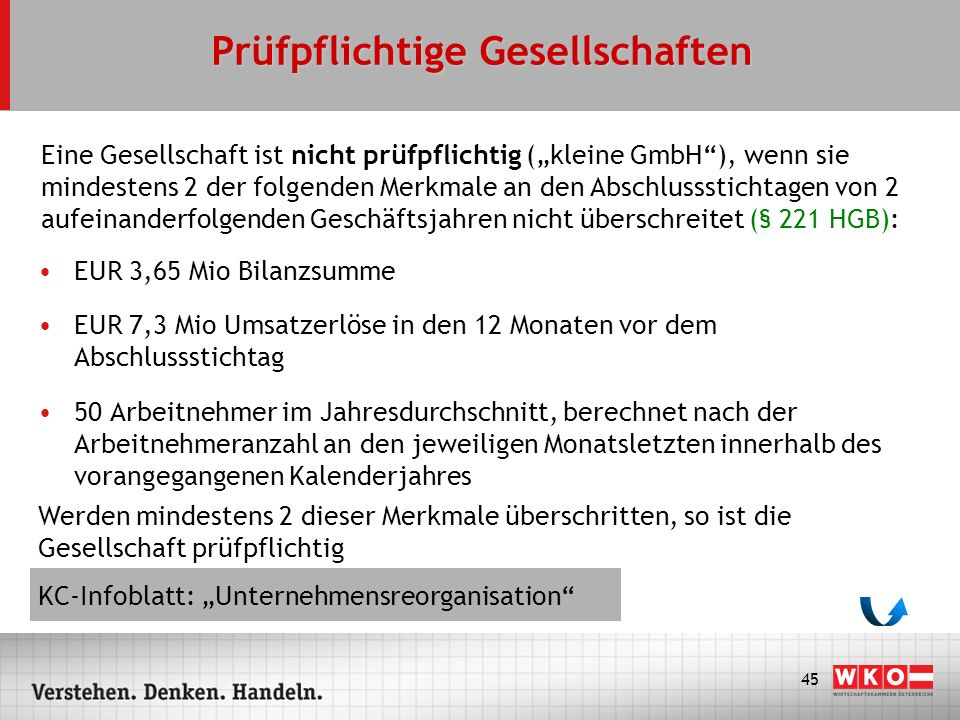 45 Prüfpflichtige Gesellschaften EUR 3,65 Mio Bilanzsumme EUR 7,3 Mio Umsatzerlöse in den 12 Monaten vor dem Abschlussstichtag 50 Arbeitnehmer im Jahr