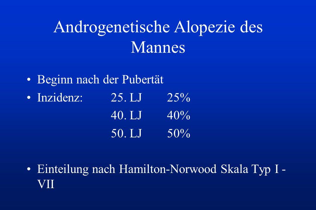 Androgenetische Alopezie des Mannes Beginn nach der Pubertät Inzidenz:25. LJ25% 40. LJ 40% 50. LJ 50% Einteilung nach Hamilton-Norwood Skala Typ I - V