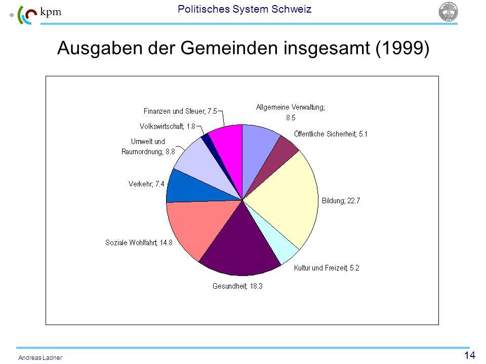 14 Politisches System Schweiz Andreas Ladner Ausgaben der Gemeinden insgesamt (1999)