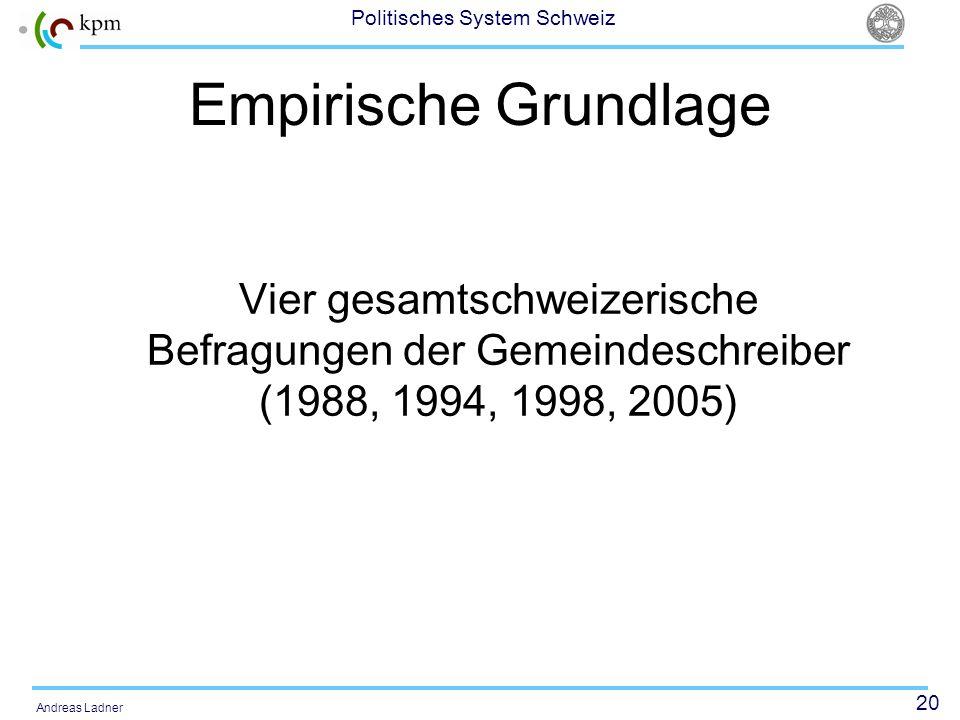 20 Politisches System Schweiz Andreas Ladner Empirische Grundlage Vier gesamtschweizerische Befragungen der Gemeindeschreiber (1988, 1994, 1998, 2005)