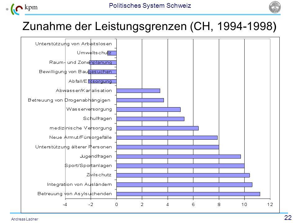 22 Politisches System Schweiz Andreas Ladner Zunahme der Leistungsgrenzen (CH, 1994-1998)