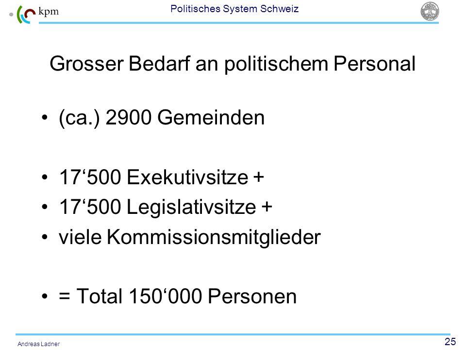 25 Politisches System Schweiz Andreas Ladner Grosser Bedarf an politischem Personal (ca.) 2900 Gemeinden 17500 Exekutivsitze + 17500 Legislativsitze +
